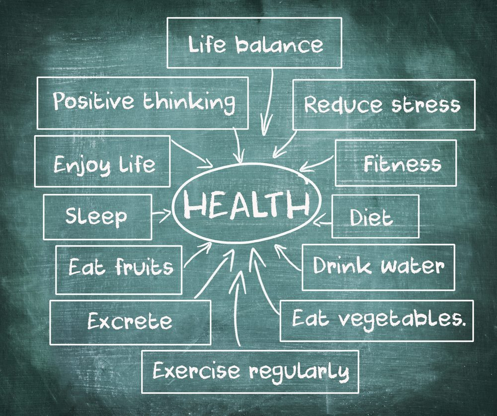 true meaning of wellness