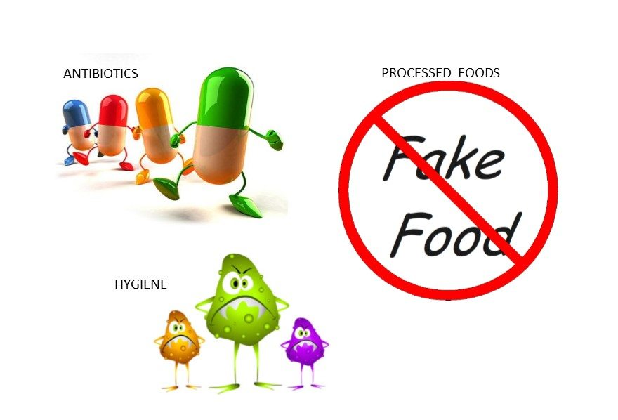 dangers to microflora
